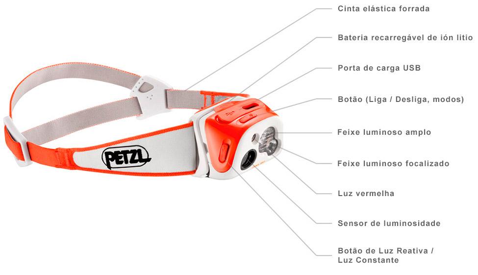 petzl tikka rxp instruction manual